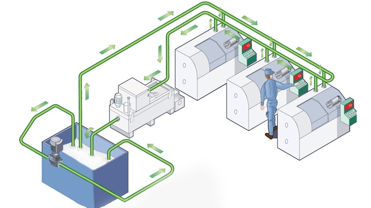 7 steps for better metalworking fluid maintenance